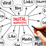 What is integrated digital marketing